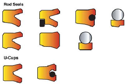 prod-hydraulic-seals-rod-ucups