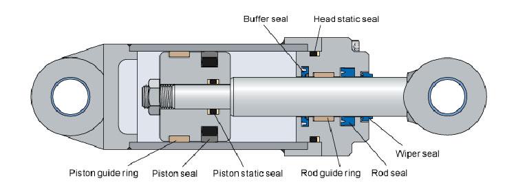 prod-hydraulic-seals02